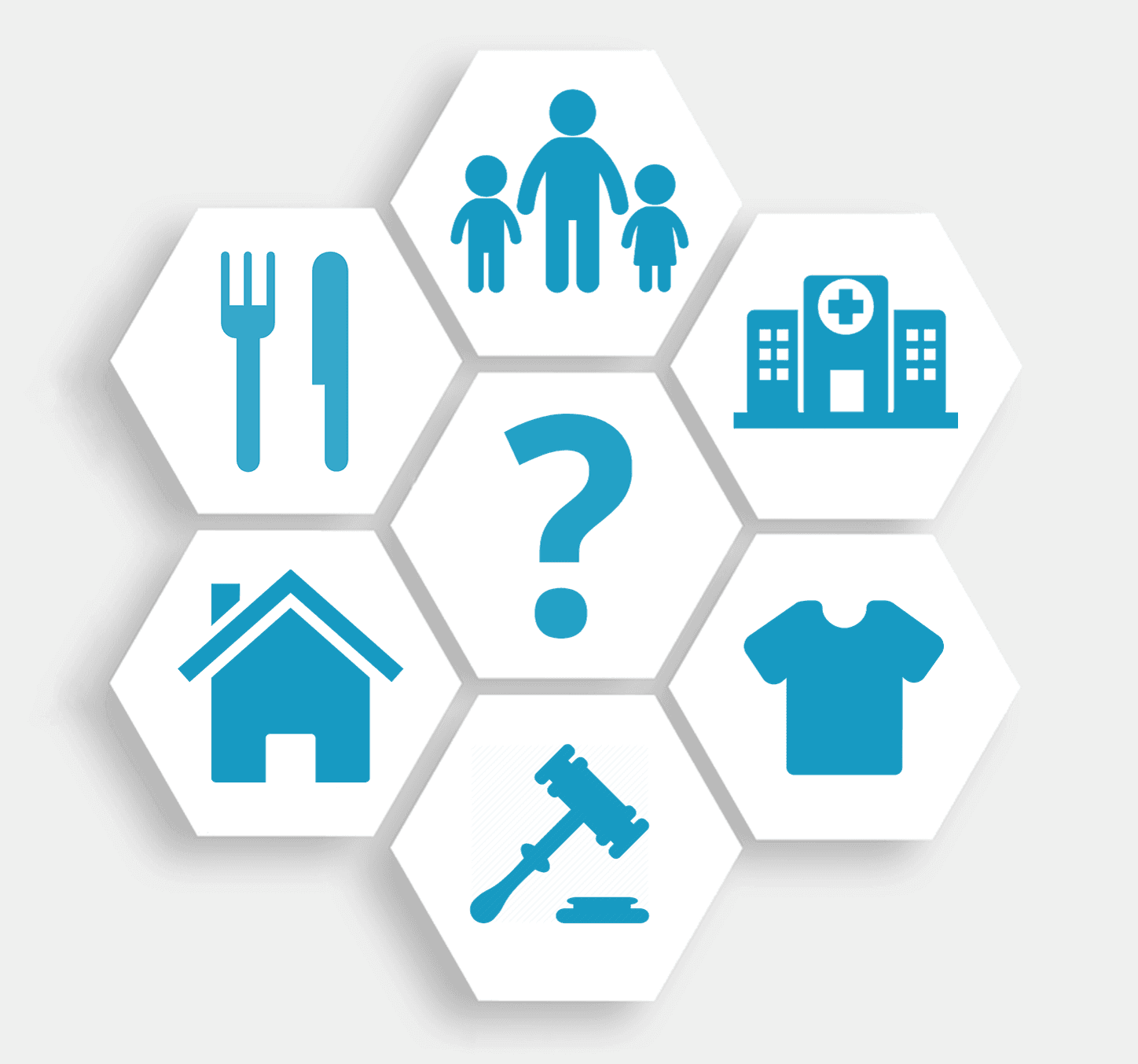 Graphic for Resource Days showing home, food, family, medical etc icons