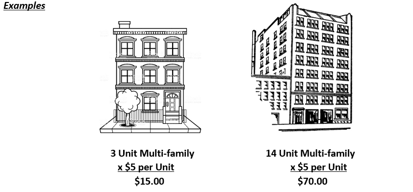 Multi Family Building